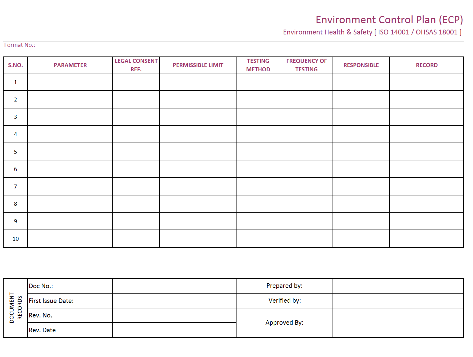 Environment Control Plan format| Excel | PDF | Sample