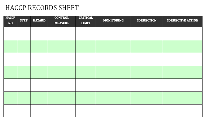 Haccp records sheet format samples word log sheets download haccp records sheet pronofoot35fo Gallery