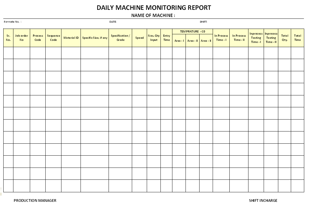Daily Machine Monitoring Report format| Samples | Word