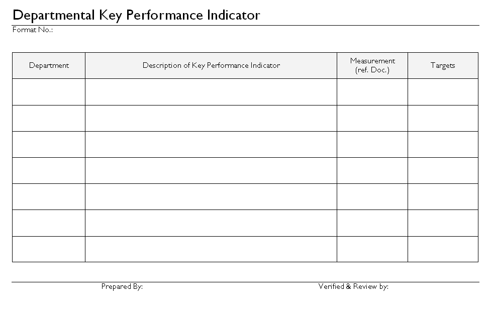 Departmental key performance indicator format samples for Key performance indicator report template