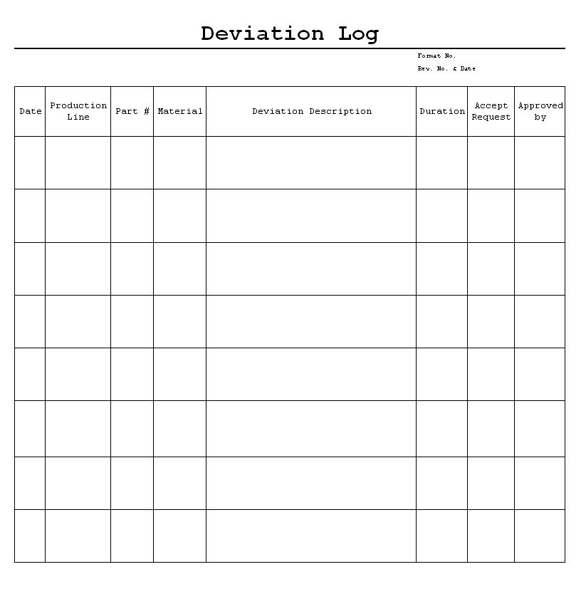 Free Download Deviation Log Format - Excel sheet Document File Format