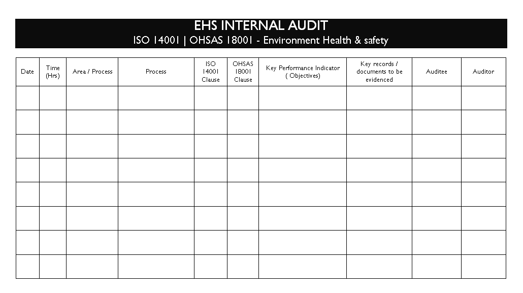 Ehs Internal Audit Format Samples Word Document Download