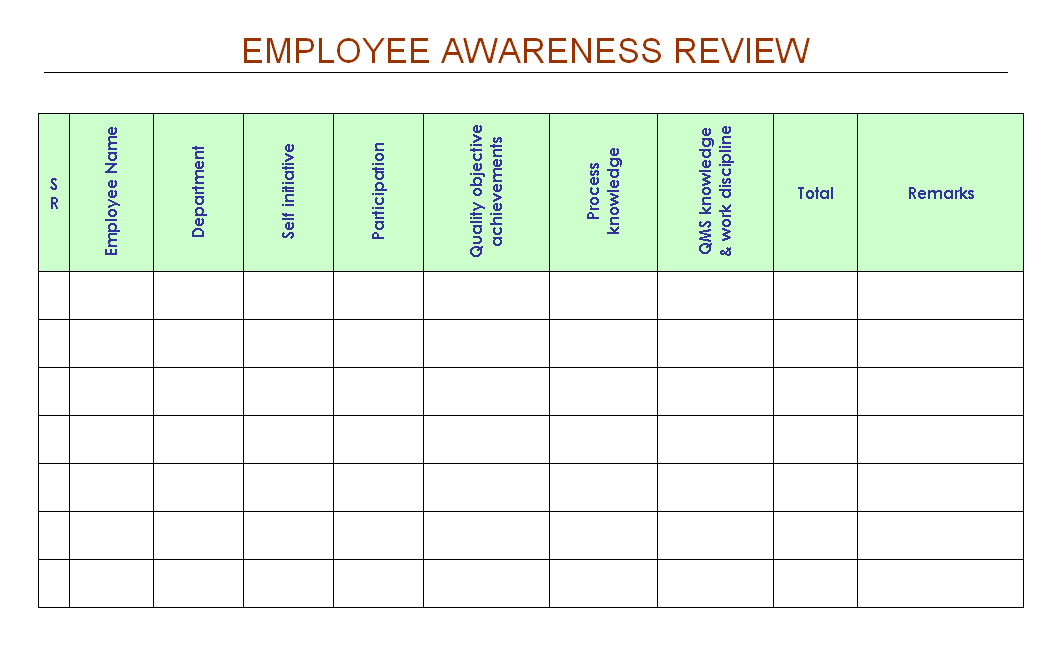 Employee Awareness Review Format Samples Word Document