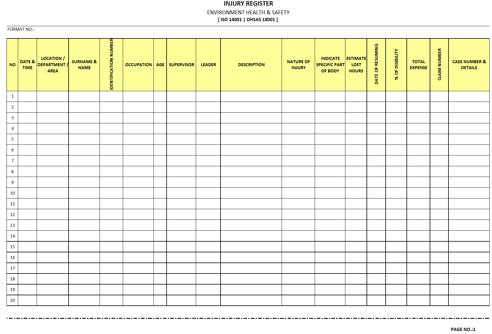 Risk Register Template Excel