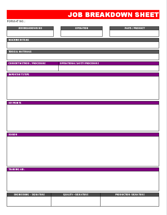 Job Breakdown Sheet Format Example Samples Excel File Word Doent