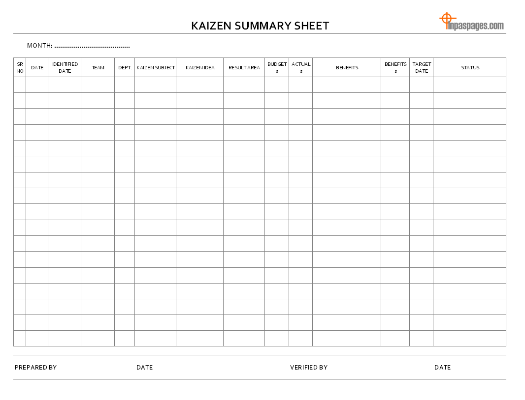 how to make a summary sheet in excel