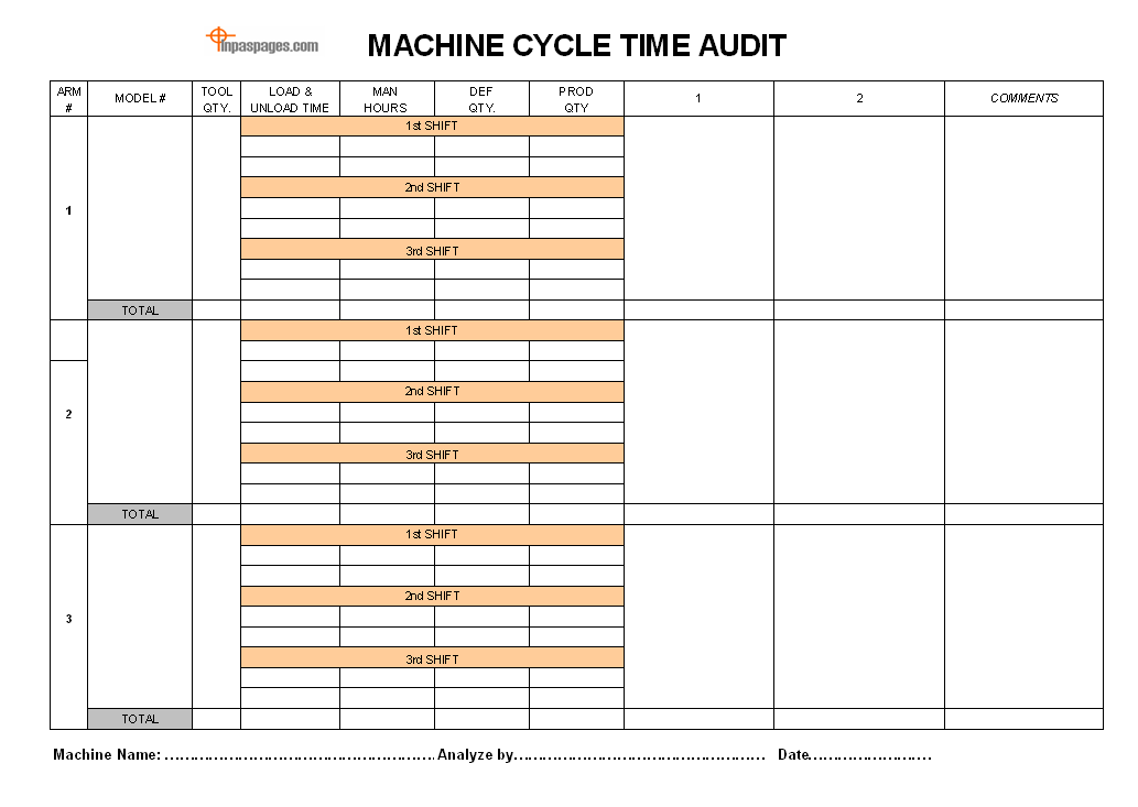 Machine Cycle Time Audit Format