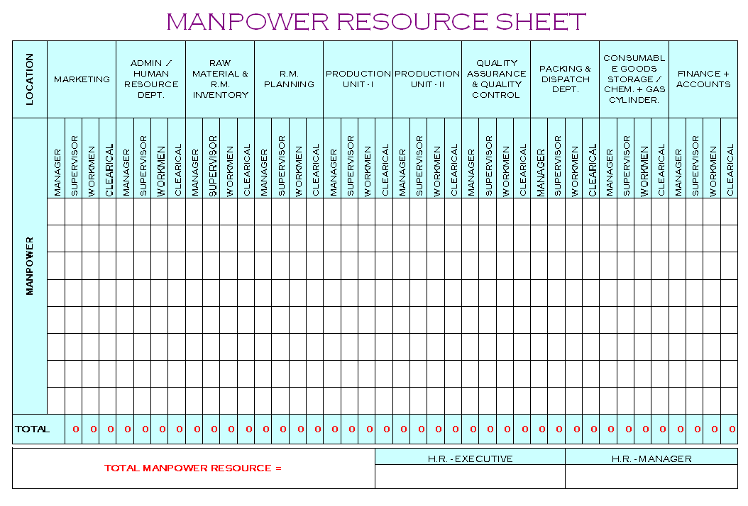 manpower forecasting template venn diagram microsoft word 2010 venn free engine image