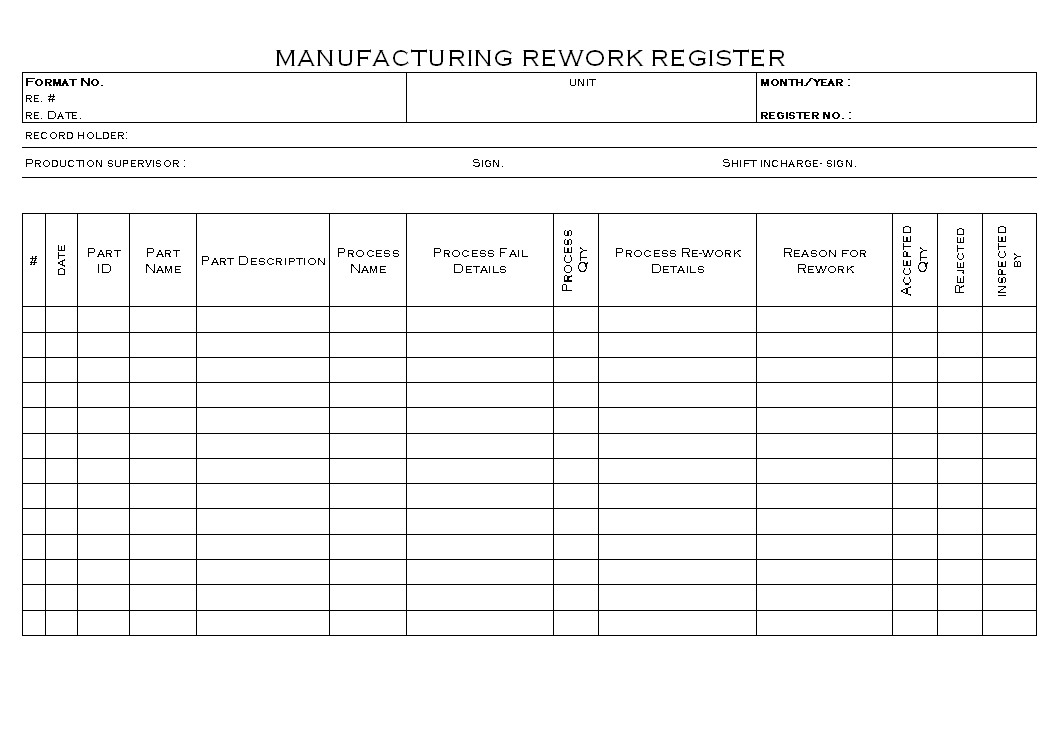 Document quality diagnostics report format samples word manufacturing rework for Rework instructions template
