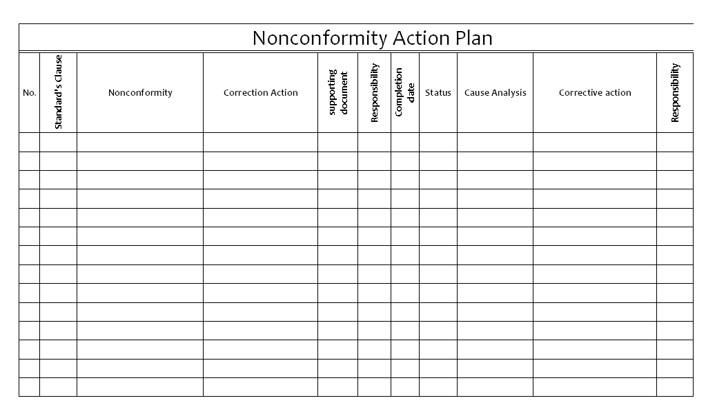 Non Conformity Action Plan Format | Example | Samples | Excel File ...