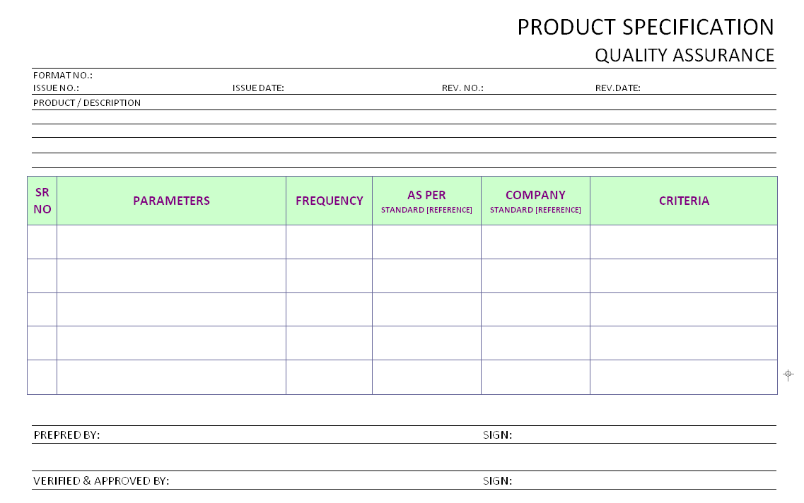 product specification operational quality assurance