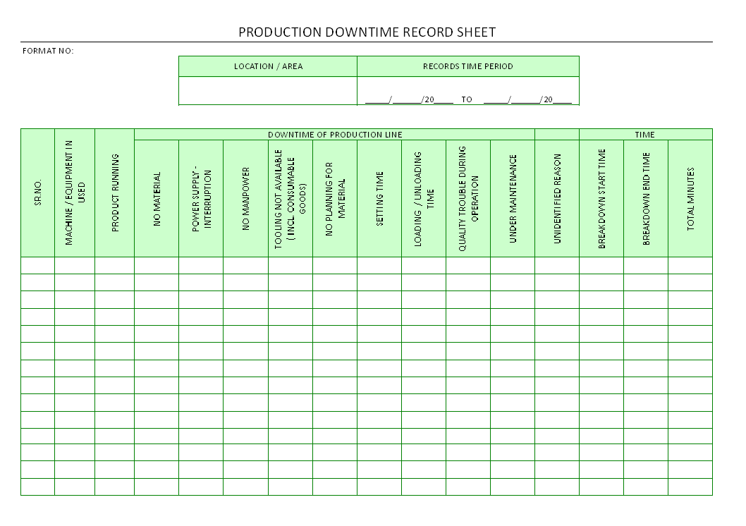 production downtime record sheet format samples word document download. Black Bedroom Furniture Sets. Home Design Ideas