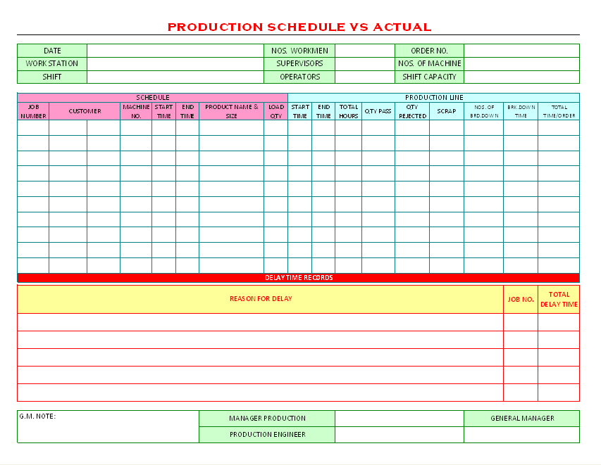 production schedule template excel freefilm production