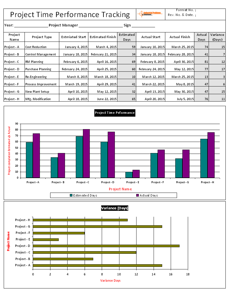 performance tracking excel template 28 images