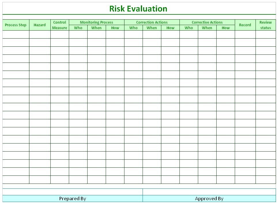 Sample Risk Assessment Report Templates - 3dienas.tk