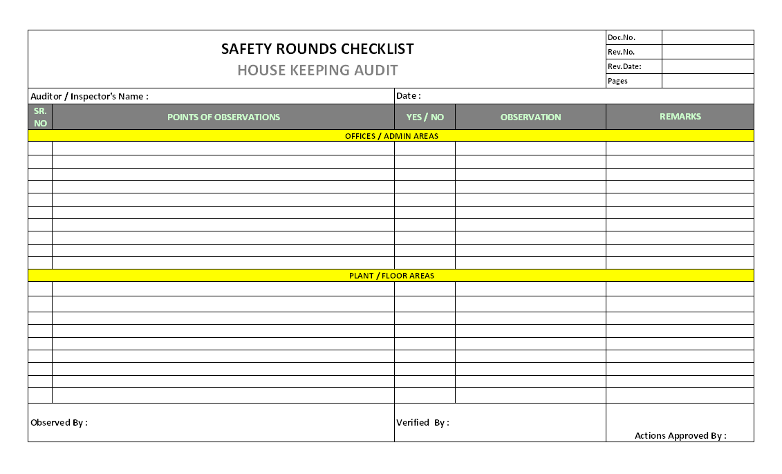 Safety Rounds Checklist Format