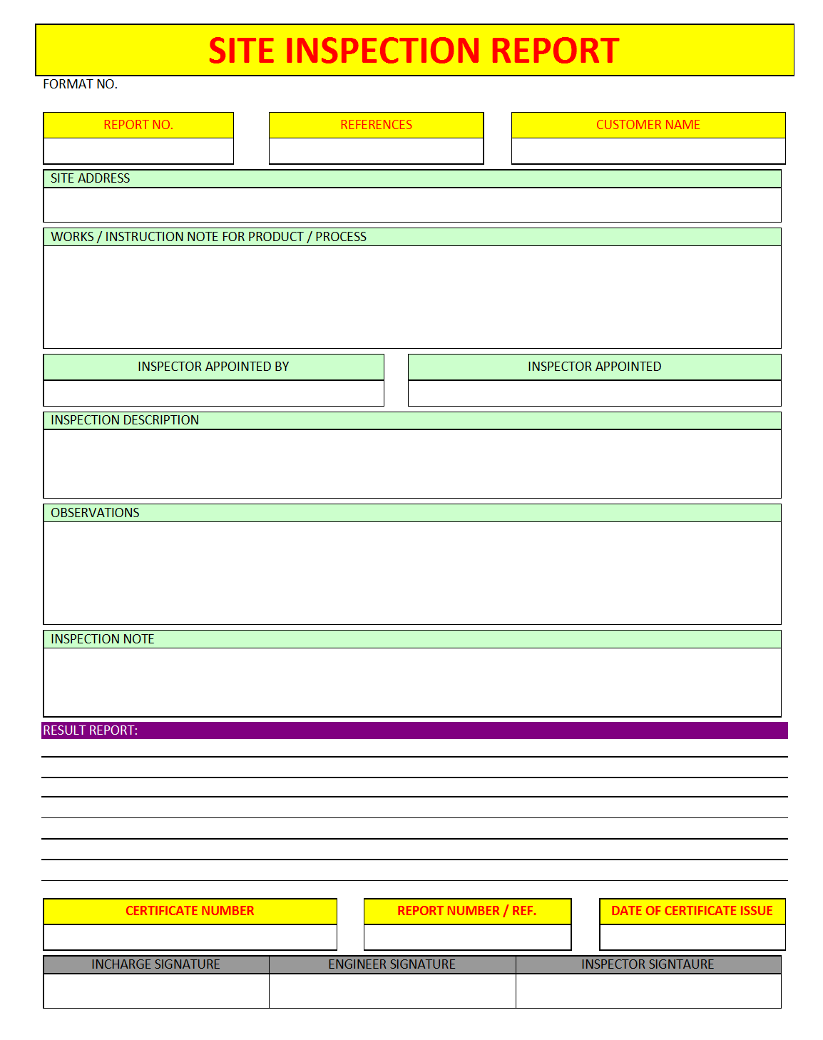 Sample Inspection Report Template