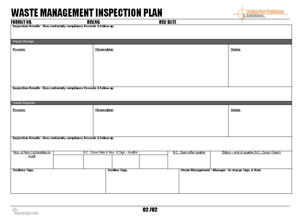 Waste management inspection plan format for Waste management plans template