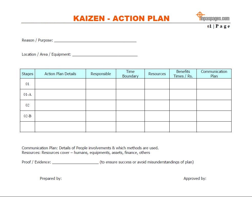 Plan format keninamas action plan template accmission Images