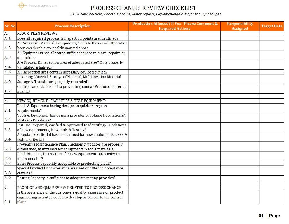 What is process change review checklist for Design review process template
