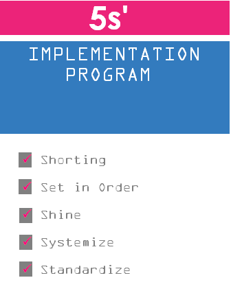5s Implementation Program Template Archives