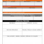 Engineering Change review Report -02