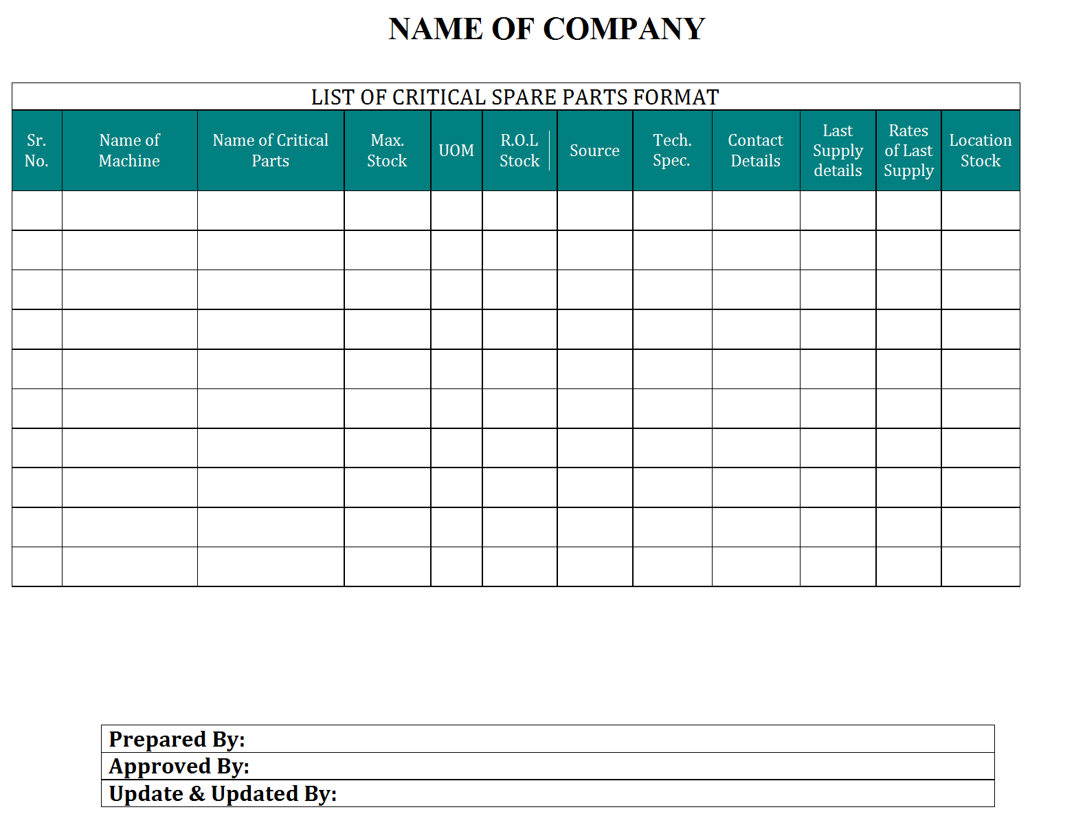 List of Critical Spare Parts Format – Stock List Format