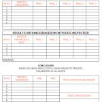 Process Validation format, Process Validation template, Process Validation example, Process Validation sample, Process Validation pdf, Process Validation excel