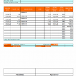 Maintainability & Reliability Calculation Sheet