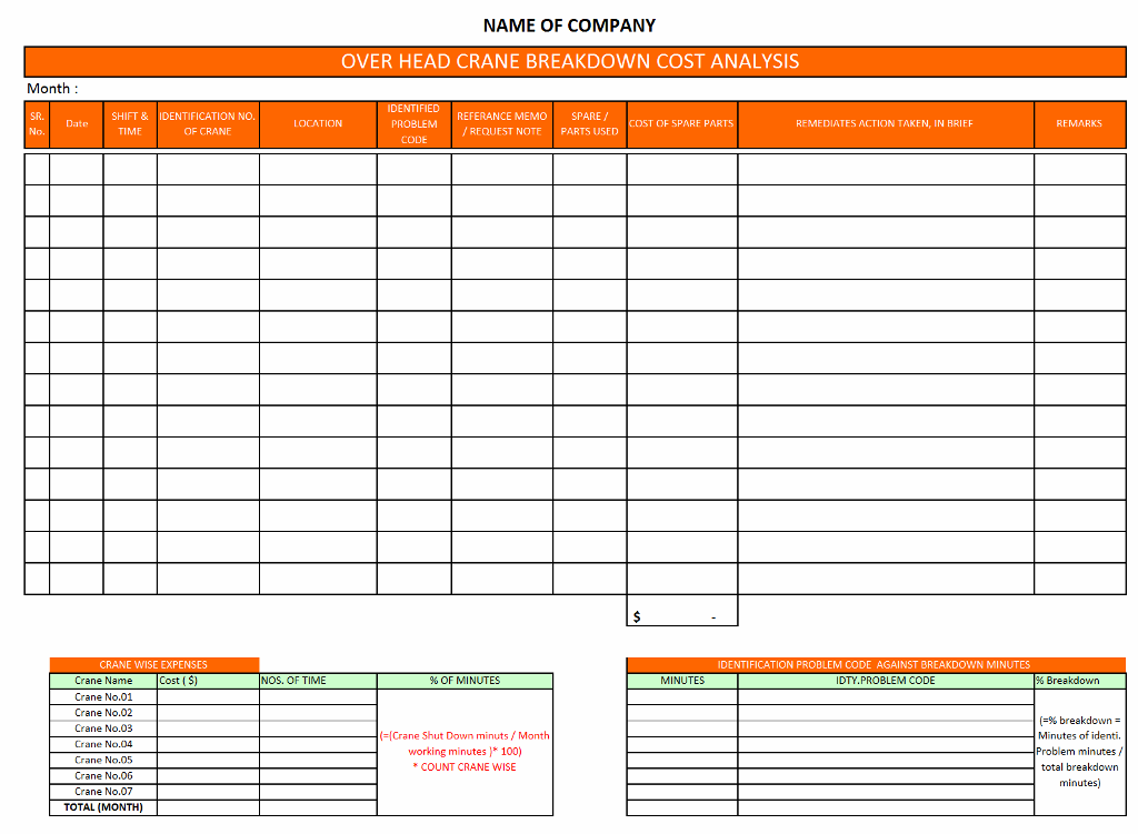 Over Head Crane Break Down Cost Analysis  Cost Analysis Format