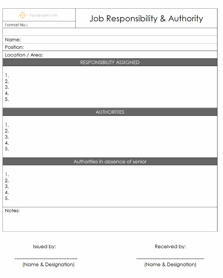 Job responsibility & Authority formats
