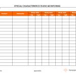 Special Characteristics Status Monitoring