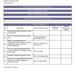 Training Effectiveness Evaluation Report