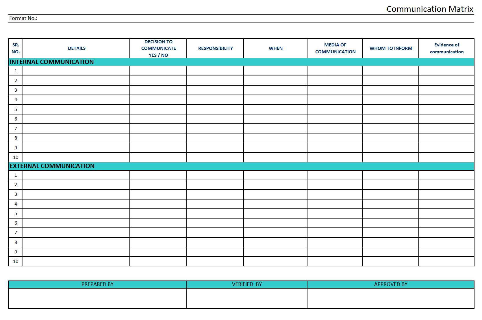 Communication Matrix Template | Communication Matrix