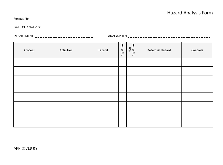 Hazard Analysis form template