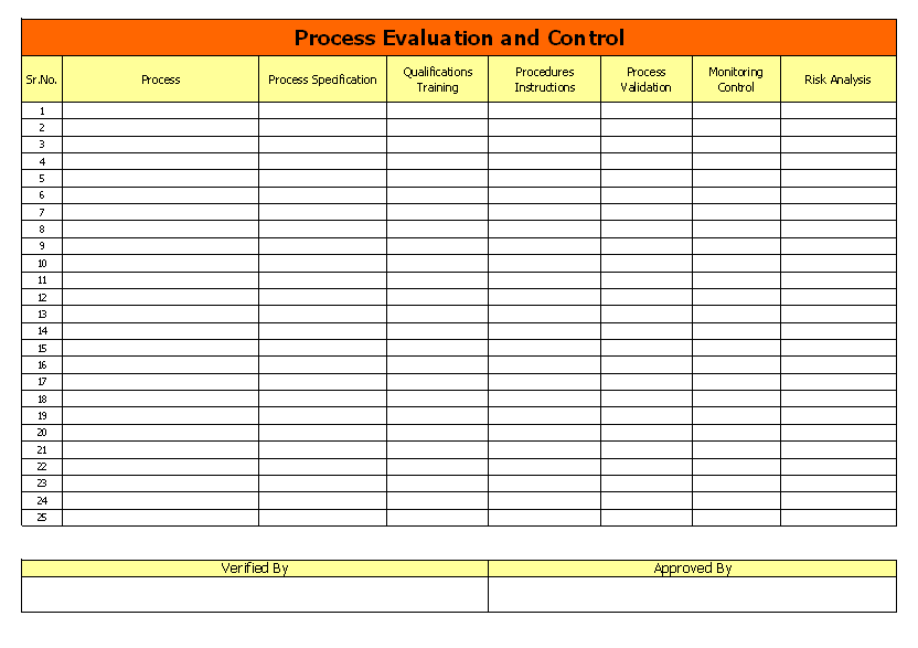 Process evaluation and control