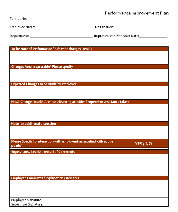 Performance Improvement Plan  Employee Performance Improvement Plan Template