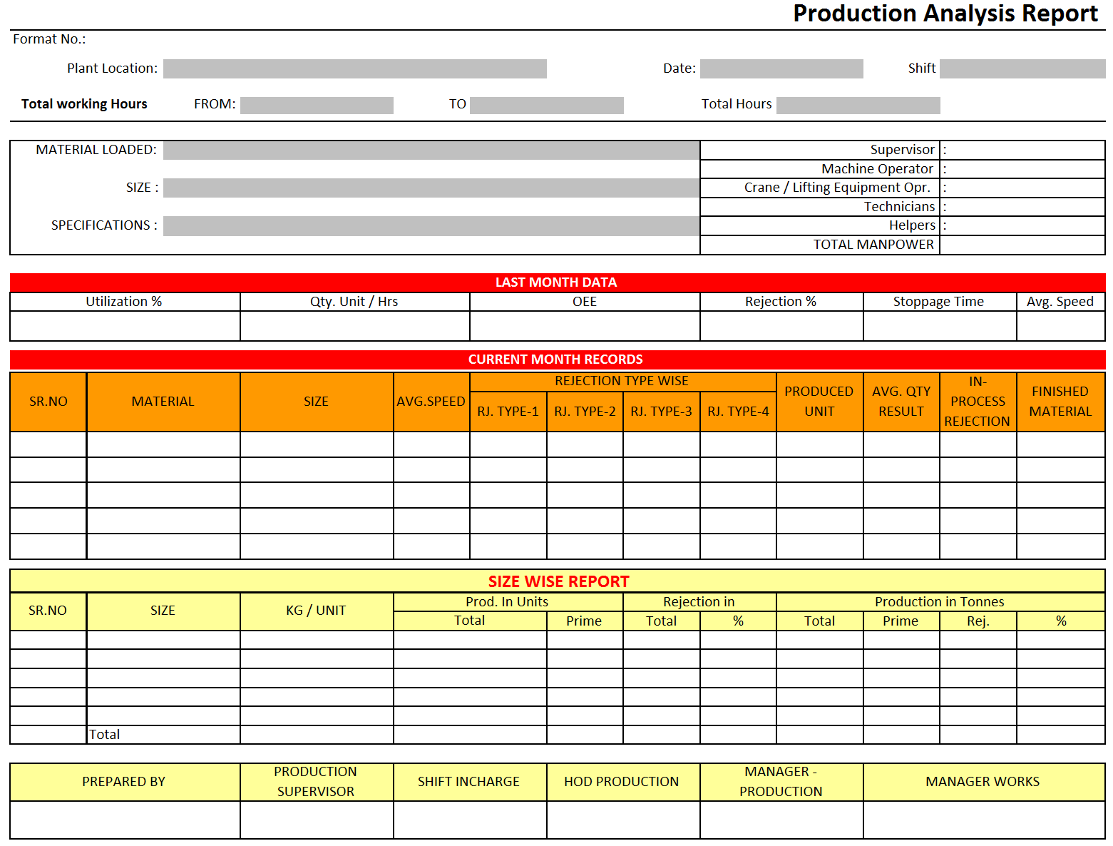 Internal Audit Checklist For Manufacturing Company Excel