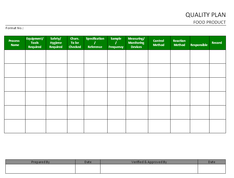 Quality plan for food product for Quality control plan template for manufacturing