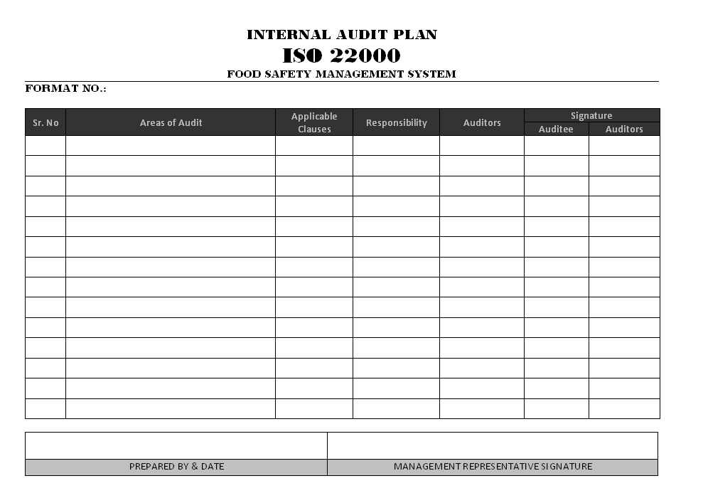 Internal Audit Plan ISO 22000