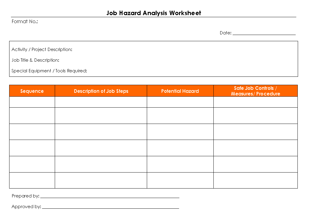 Job Hazard Analysis Worksheet | ABITLIKETHIS  Job Safety Analysis Template Free