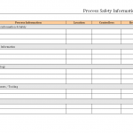 Process Safety Information form