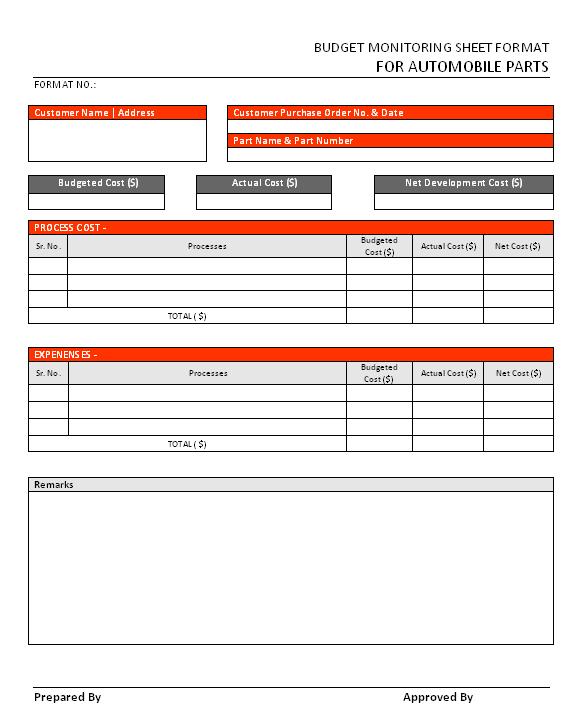 Budget monitoring sheet format