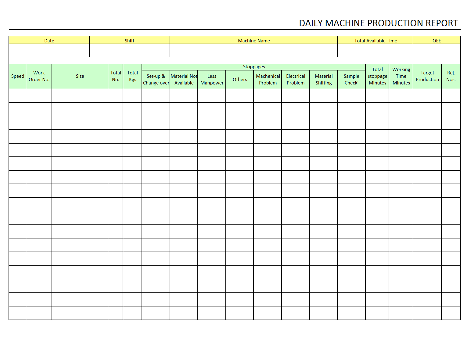 Daily machine Production report