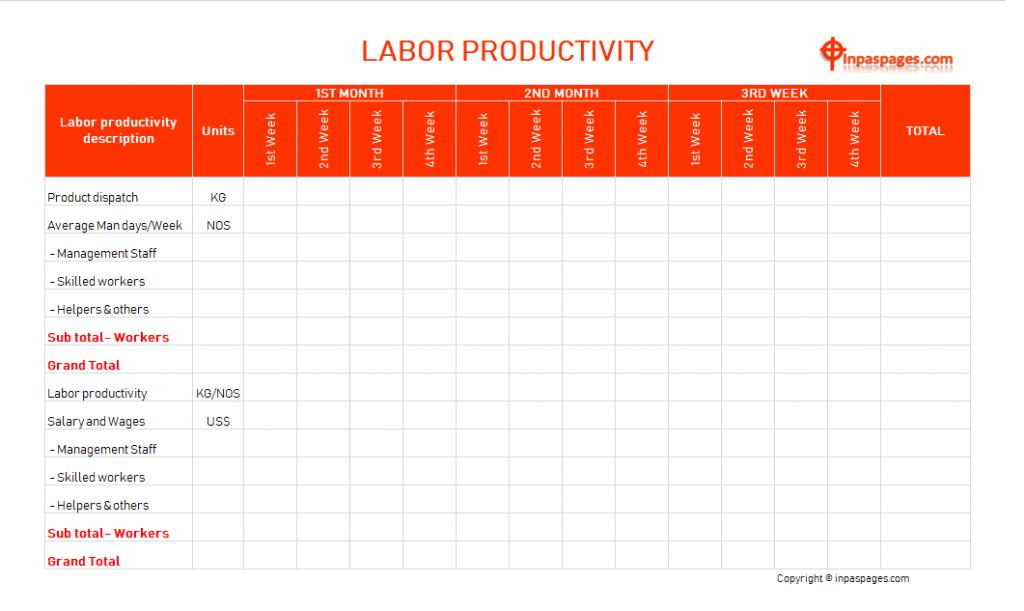 Labor productivity, Labor productivity format, Labor productivity template, Labor productivity examples, Labor productivity samples, Labor productivity pdf, Labor productivity excel