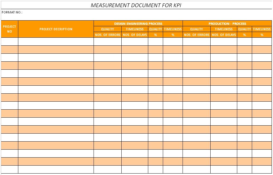 Measurement document for kpi for Kpi measurement template