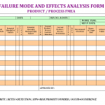 Failure mode effects analysis form