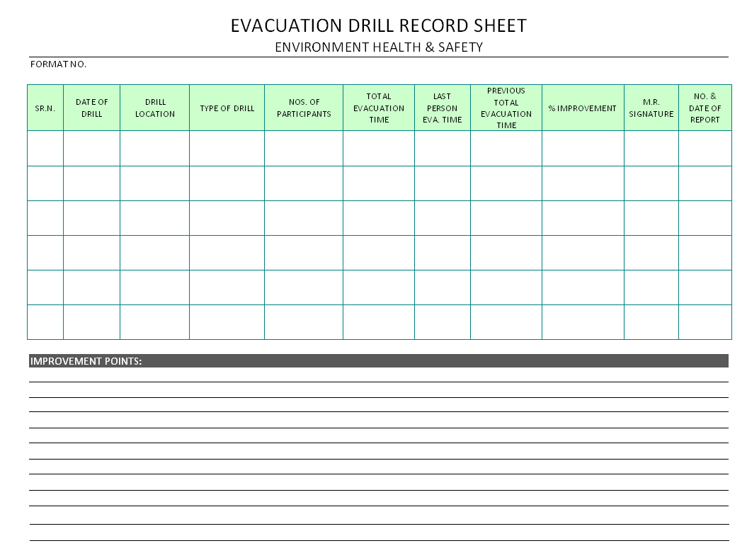 Pin Evacuation Drill Evaluation Form Template on Pinterest