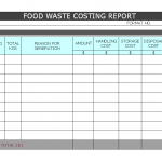 Food Waste Costing Report