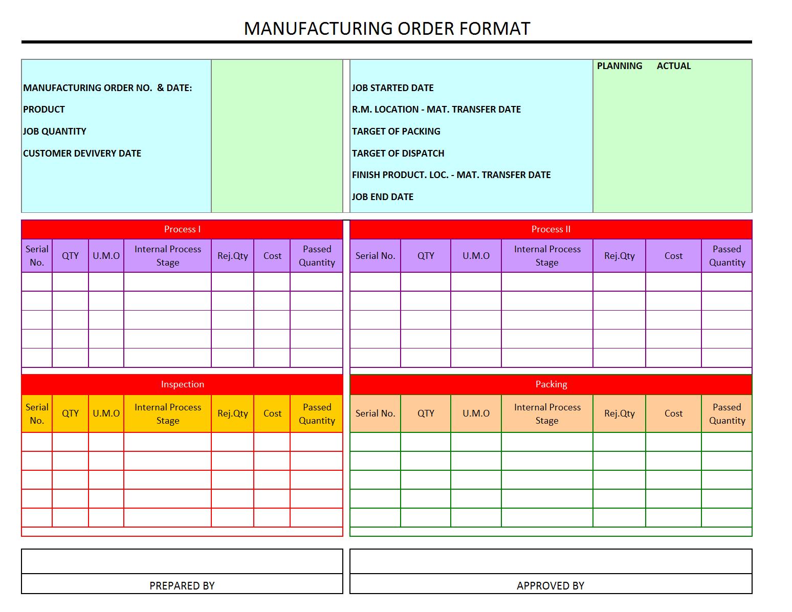 Manufacturing order Format